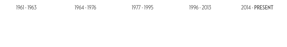 Royal Sign Company's Logo Evolution